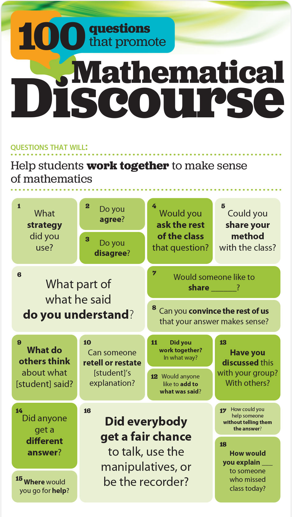 100 Questions That Promote Mathematical Discourse | Neag School of ...