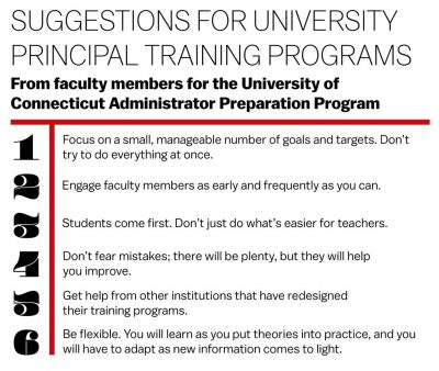 Suggestions for Principal University Training Programs.